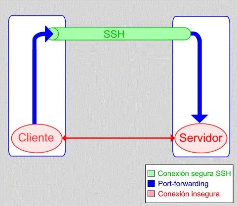 ssh02.jpg