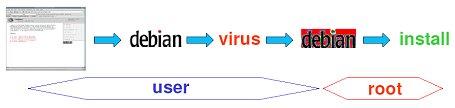 virusdebs.jpg